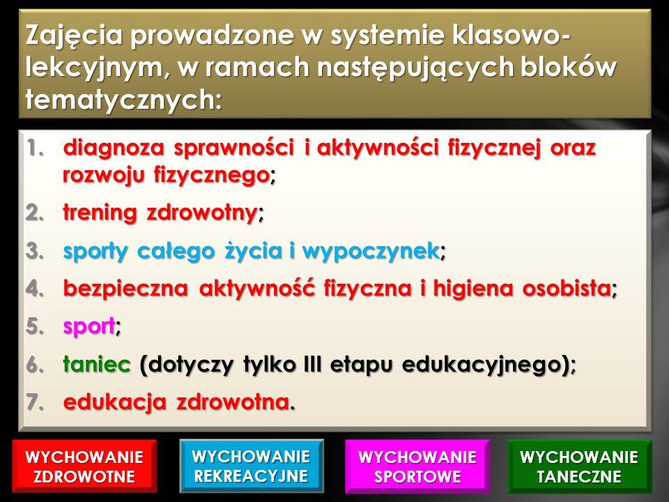 Zajęcia prowadzone w systemie klasowo- lekcyjnym, w ramach następujących bloków tematycznych: WYCHOWANIE ZDROWOTNE WYCHOWANIE REKREACYJNE WYCHOWANIE S