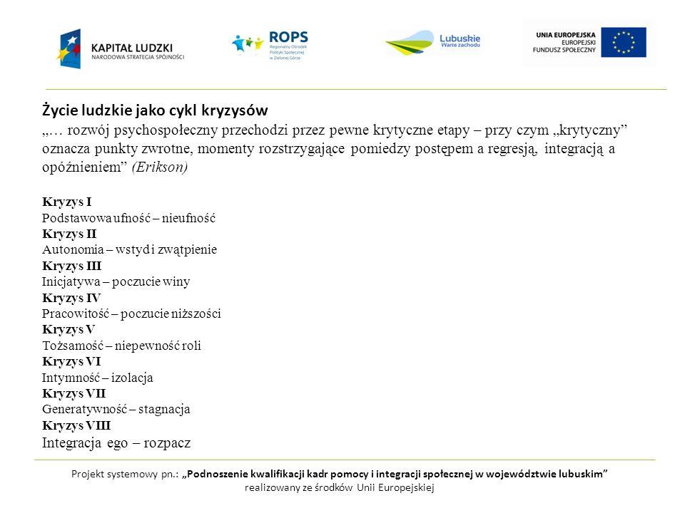 Projekt systemowy pn.: Podnoszenie kwalifikacji kadr pomocy i integracji społecznej w województwie lubuskim realizowany ze środków Unii Europejskiej Kryzys życiowy jako czynnik sprzyjający umacnianiu jednostki Okazja do spotkania się z samym sobą Rozpoznanie rzeczywistych własnych możliwości i ograniczeń Gromadzenie zasobów (społecznych, niematerialnych i materialnych) Rozwiązanie rzeczywistych problemów Mobilizowanie własnych sił i możliwości Wzrost własnej sprawczości Umacnianie swojej pozycji (subiektywne i obiektywne)