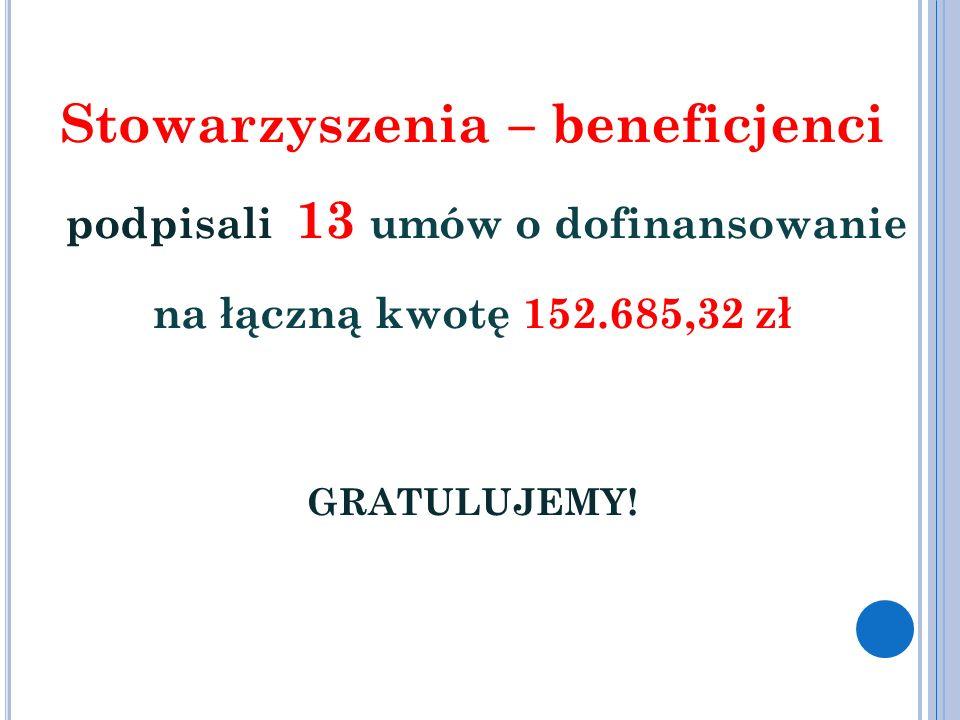 Stowarzyszenia – beneficjenci podpisali 13 umów o dofinansowanie na łączną kwotę 152.685,32 zł GRATULUJEMY!