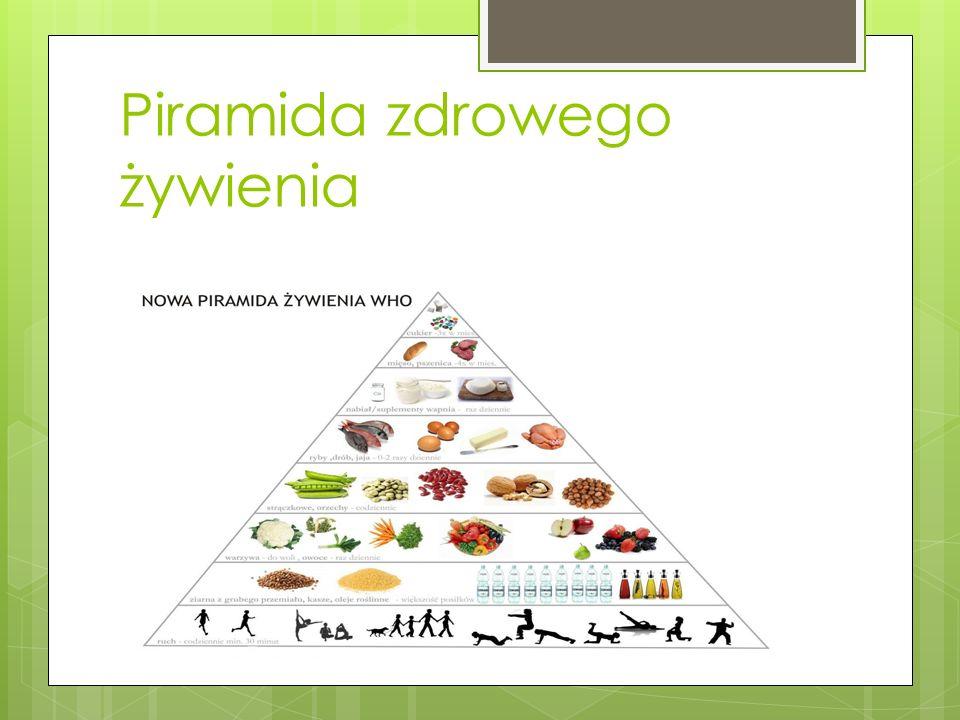 Podstawowe zasady zdrowego żywienia Każdy wie, że zdrowe odżywianie jest bardzo ważne.