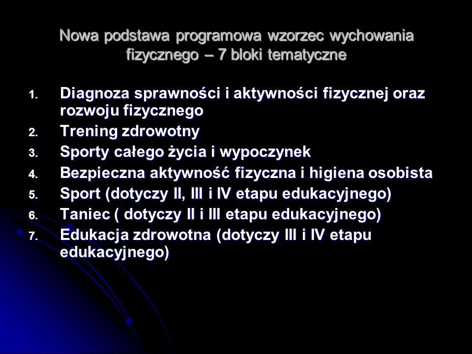 Nowa podstawa programowa wzorzec wychowania fizycznego – 7 bloki tematyczne 1.