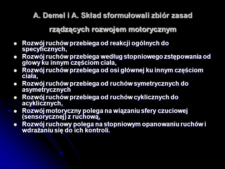 A.Demel i A.