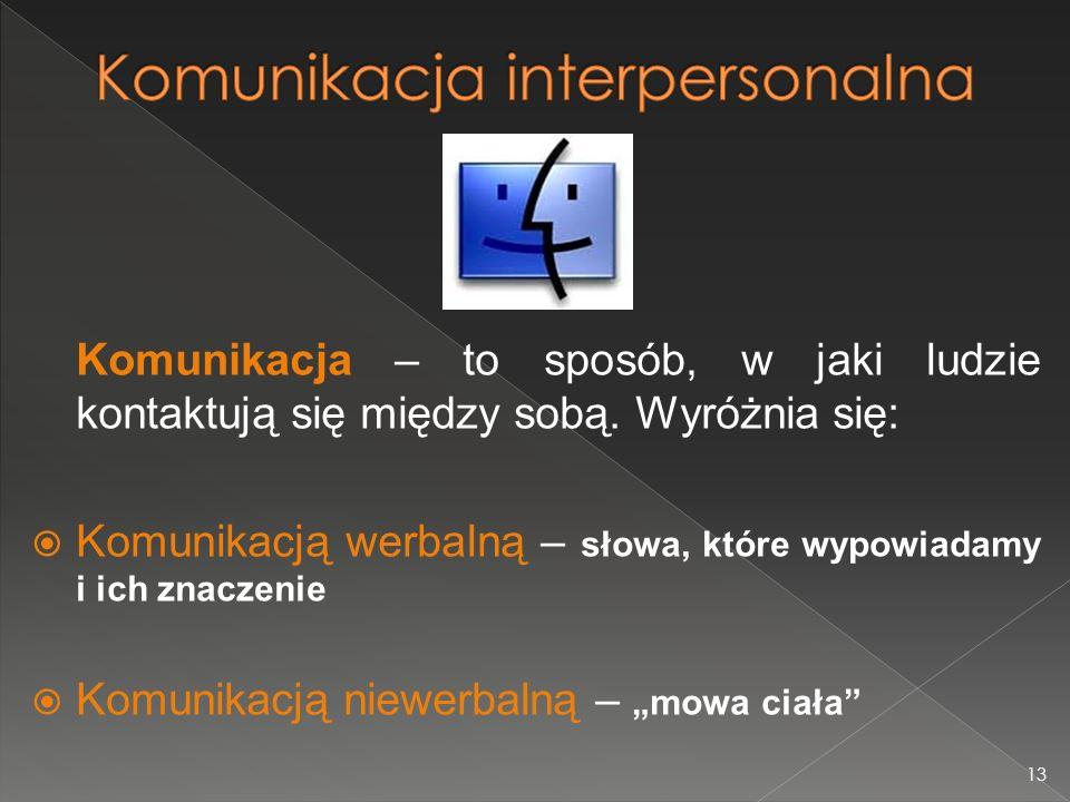 Komunikacja – to sposób, w jaki ludzie kontaktują się między sobą.
