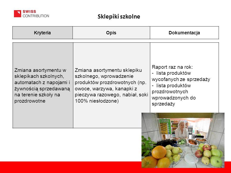 Zmiana asortymentu w sklepikach szkolnych, automatach z napojami i żywnością sprzedawaną na terenie szkoły na prozdrowotne Zmiana asortymentu sklepiku