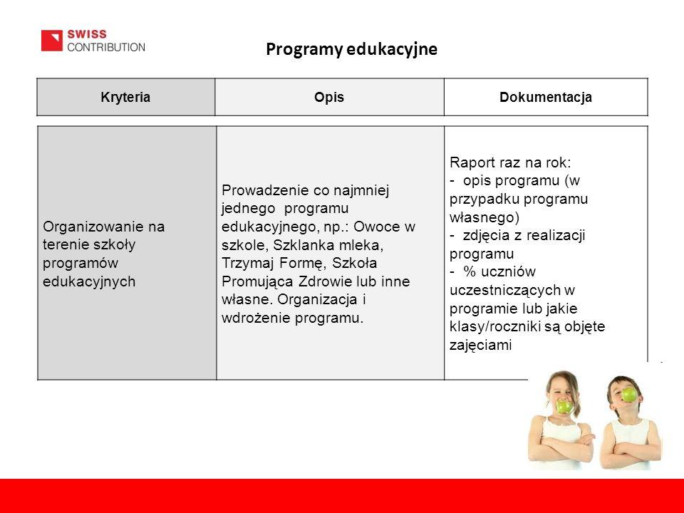 Organizowanie na terenie szkoły programów edukacyjnych Prowadzenie co najmniej jednego programu edukacyjnego, np.: Owoce w szkole, Szklanka mleka, Trz