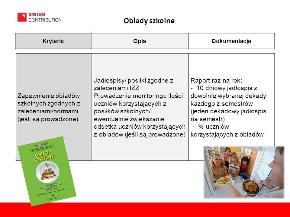 Zapewnienie obiadów szkolnych zgodnych z zaleceniami/normami (jeśli są prowadzone) Jadłospisy/ posiłki zgodne z zaleceniami IŻŻ Prowadzenie monitoring