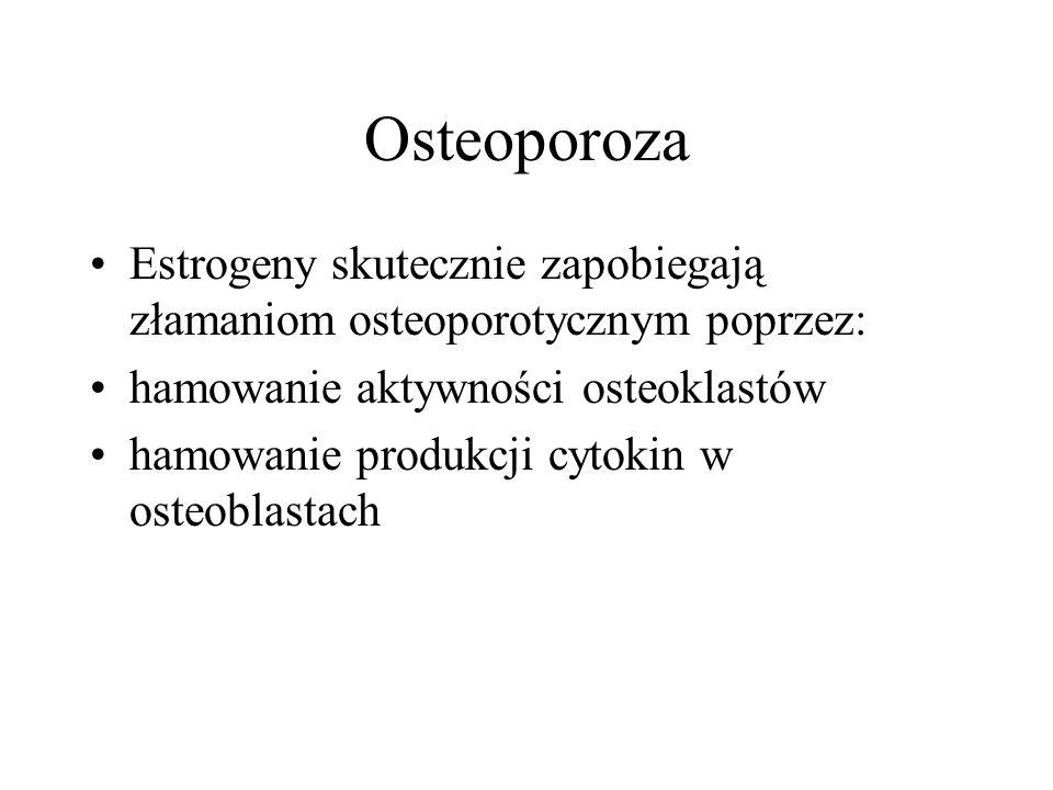 Osteoporoza Estrogeny skutecznie zapobiegają złamaniom osteoporotycznym poprzez: hamowanie aktywności osteoklastów hamowanie produkcji cytokin w osteoblastach