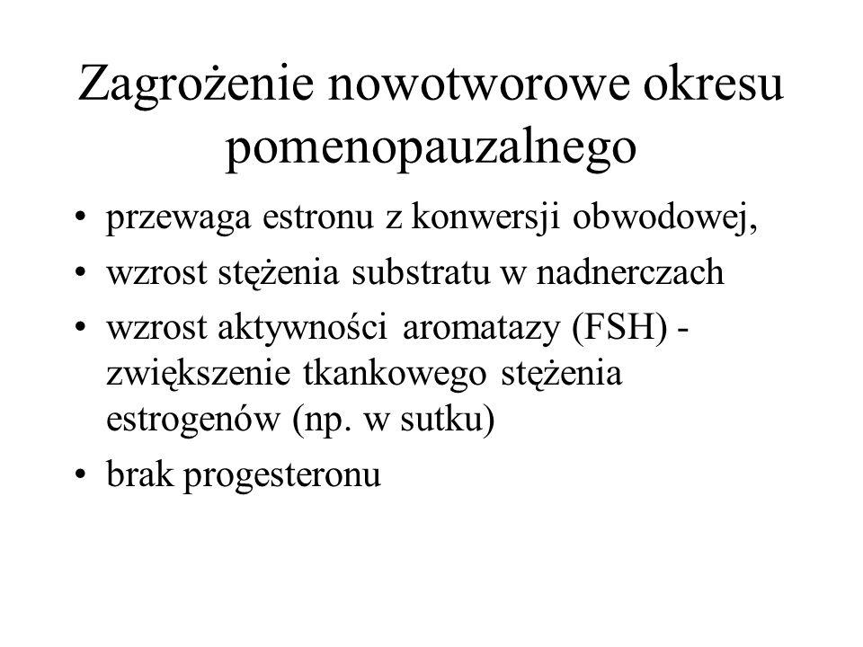 Zagrożenie nowotworowe okresu pomenopauzalnego przewaga estronu z konwersji obwodowej, wzrost stężenia substratu w nadnerczach wzrost aktywności aromatazy (FSH) - zwiększenie tkankowego stężenia estrogenów (np.