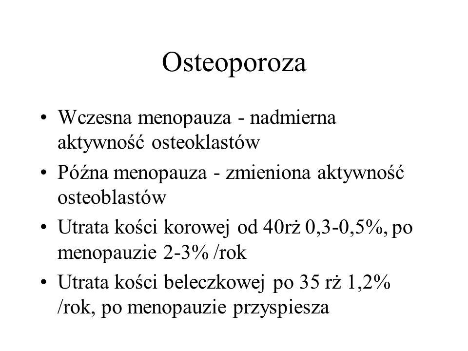 Osteoporoza Wczesna menopauza - nadmierna aktywność osteoklastów Późna menopauza - zmieniona aktywność osteoblastów Utrata kości korowej od 40rż 0,3-0