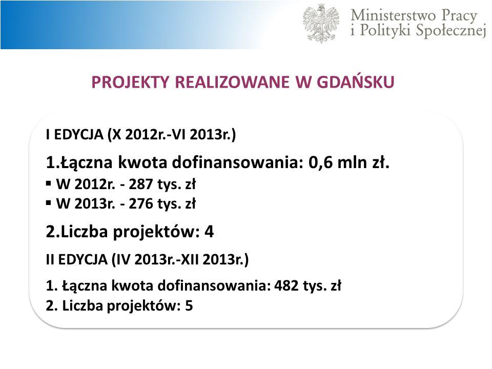 PROJEKTY REALIZOWANE W GDAŃSKU I EDYCJA (X 2012r.-VI 2013r.) 1.Łączna kwota dofinansowania: 0,6 mln zł.