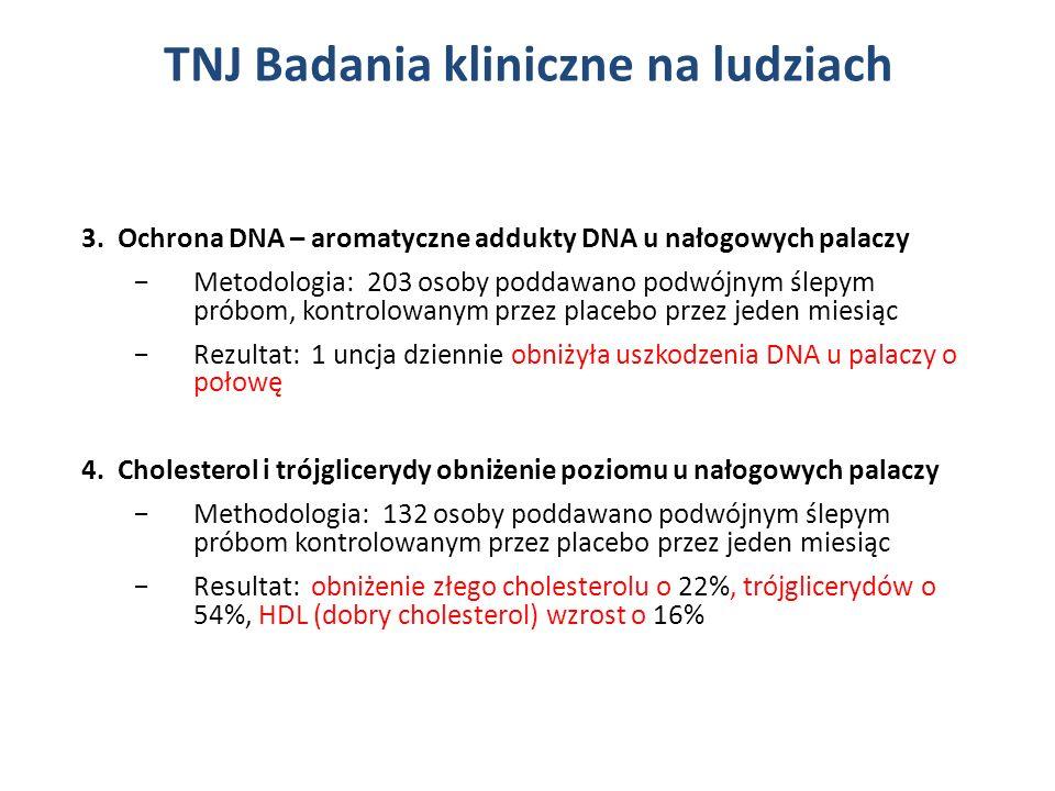 3. Ochrona DNA – aromatyczne addukty DNA u nałogowych palaczy Metodologia: 203 osoby poddawano podwójnym ślepym próbom, kontrolowanym przez placebo pr