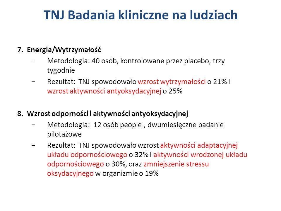 7. Energia/Wytrzymałość Metodologia: 40 osób, kontrolowane przez placebo, trzy tygodnie Rezultat: TNJ spowodowało wzrost wytrzymałości o 21% i wzrost