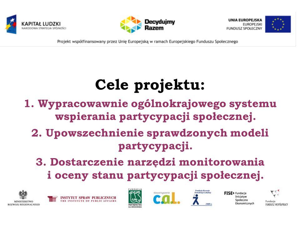 Cele projektu: 1. Wypracowawnie ogólnokrajowego systemu wspierania partycypacji społecznej. 2. Upowszechnienie sprawdzonych modeli partycypacji. 3. Do