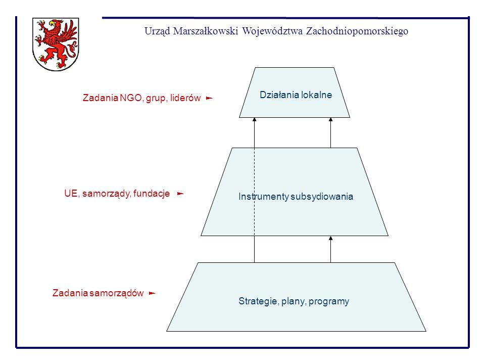 Urząd Marszałkowski Województwa Zachodniopomorskiego Zadania samorządów UE, samorządy, fundacje Zadania NGO, grup, liderów Działania lokalne Instrumen