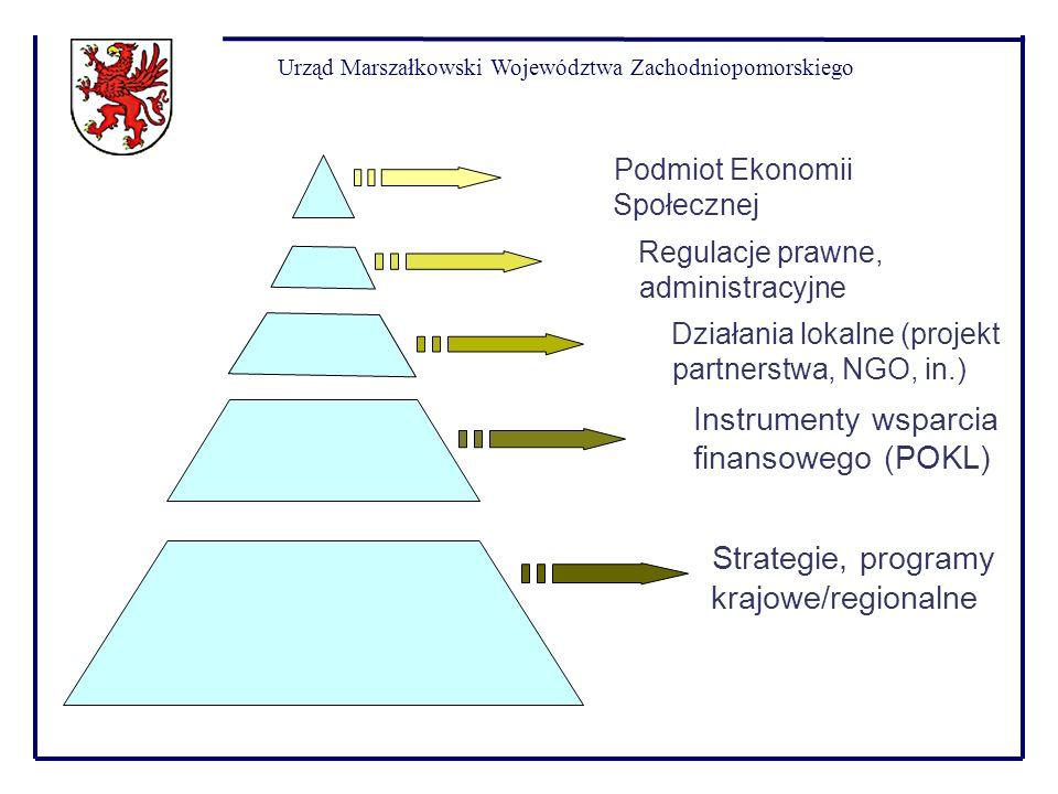 Urząd Marszałkowski Województwa Zachodniopomorskiego Podmiot Ekonomii Społecznej Regulacje prawne, administracyjne Działania lokalne (projekt partners