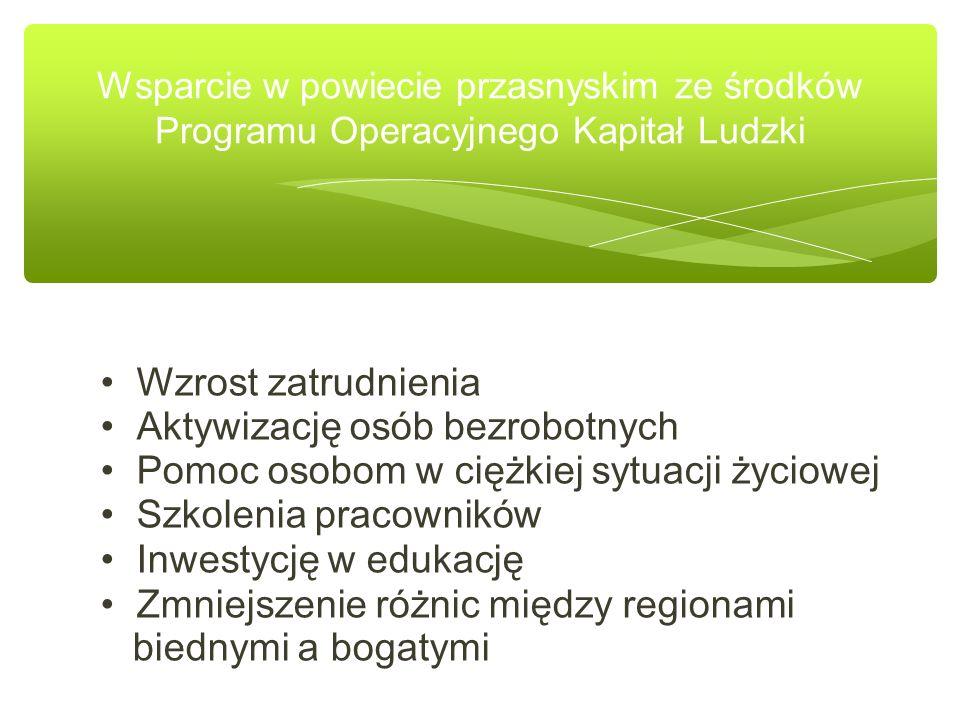 Wsparcie w powiecie przasnyskim ze środków Programu Operacyjnego Kapitał Ludzki Wzrost zatrudnienia Aktywizację osób bezrobotnych Pomoc osobom w ciężkiej sytuacji życiowej Szkolenia pracowników Inwestycję w edukację Zmniejszenie różnic między regionami biednymi a bogatymi