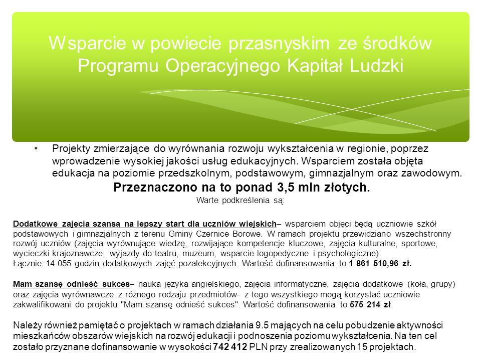 Bardzo dziękuję za poświęcony czas i zapraszam na moją stronę internetową www.elaszymanik.pl oraz blog www.funduszemazowsze.blog.onet.pl Z wyrazami szacunku Szymanik Elżbieta Dziękuję