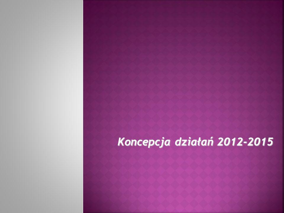 Koncepcja działań 2012-2015