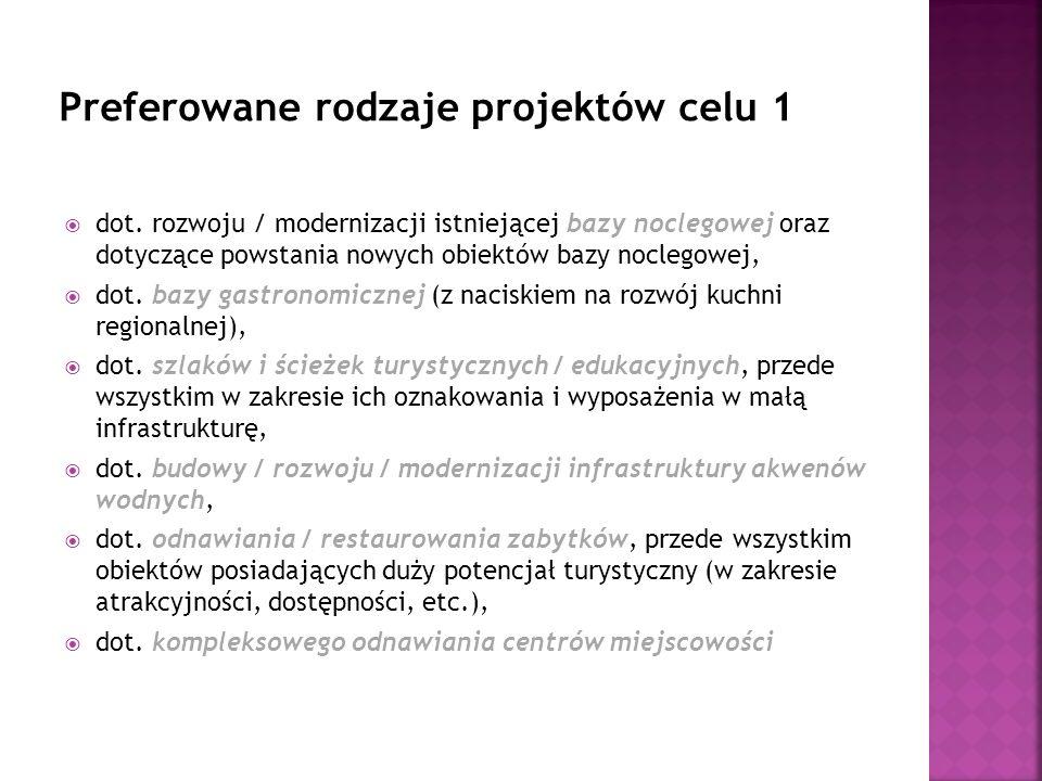 dot. rozwoju / modernizacji istniejącej bazy noclegowej oraz dotyczące powstania nowych obiektów bazy noclegowej, dot. bazy gastronomicznej (z naciski