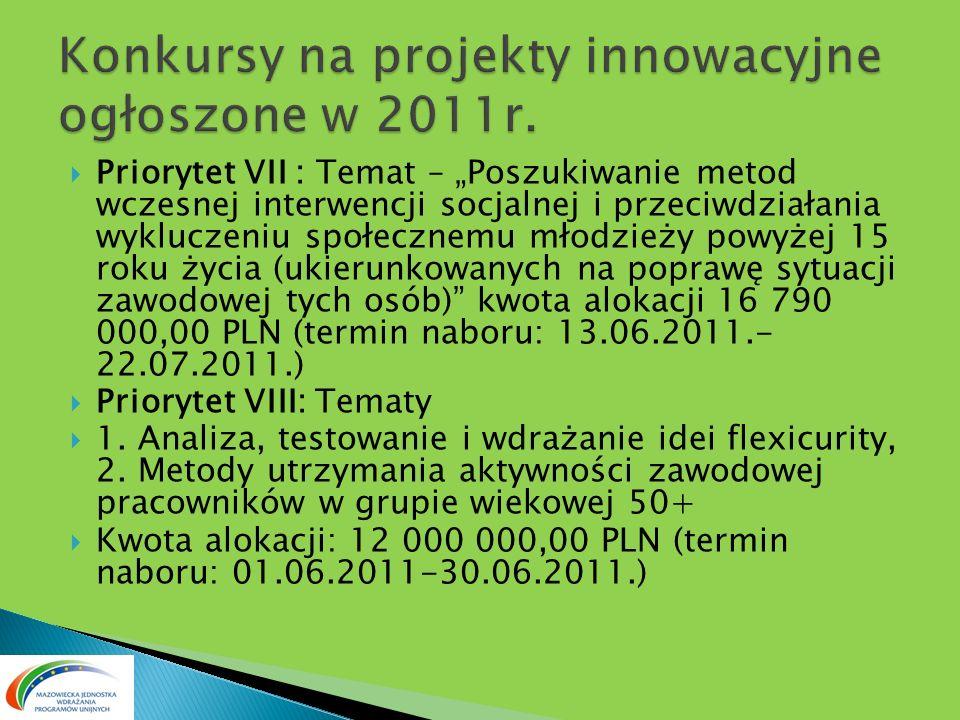 Priorytet IX: Temat: Modernizacja oferty kształcenia zawodowego w powiązaniu z potrzebami lokalnego/regionalnego rynku pracy kwota alokacji 12 837 380,00 PLN (termin naboru 20.06.2011.-22.07.2011.)