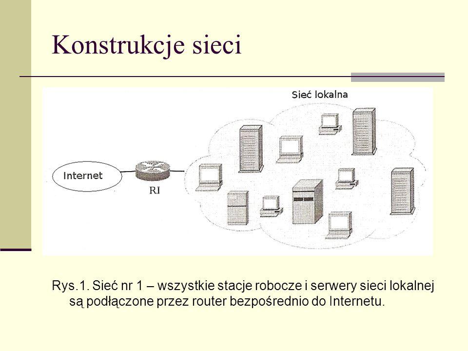 Konstrukcje sieci Rys.1. Sieć nr 1 – wszystkie stacje robocze i serwery sieci lokalnej są podłączone przez router bezpośrednio do Internetu.
