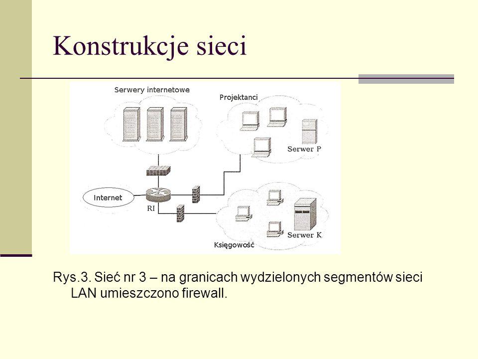 Konstrukcje sieci Rys.3. Sieć nr 3 – na granicach wydzielonych segmentów sieci LAN umieszczono firewall.