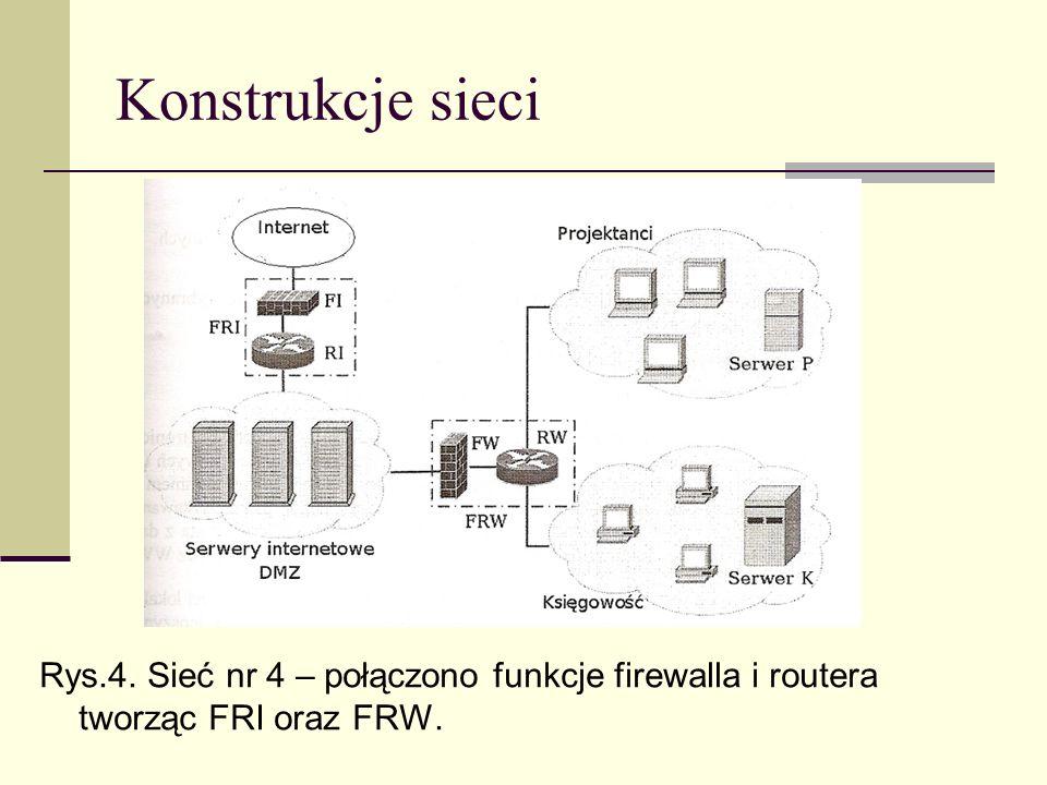Konstrukcje sieci Rys.4. Sieć nr 4 – połączono funkcje firewalla i routera tworząc FRI oraz FRW.