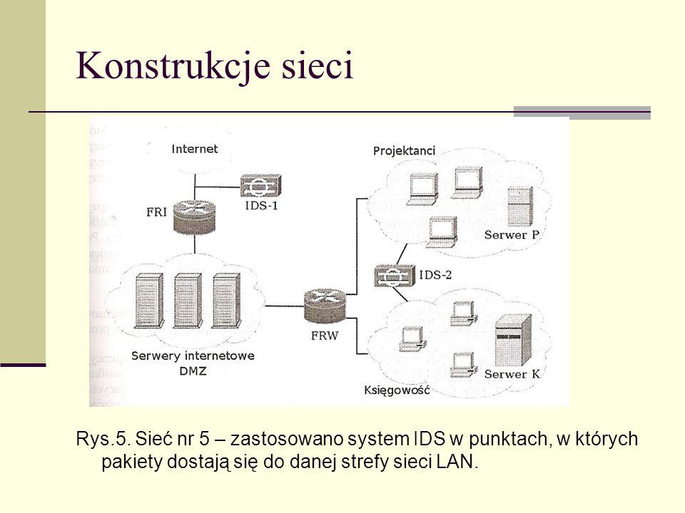 Konstrukcje sieci Rys.5. Sieć nr 5 – zastosowano system IDS w punktach, w których pakiety dostają się do danej strefy sieci LAN.