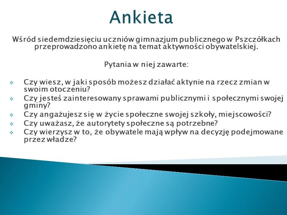 Wśród siedemdziesięciu uczniów gimnazjum publicznego w Pszczółkach przeprowadzono ankietę na temat aktywności obywatelskiej. Pytania w niej zawarte: C