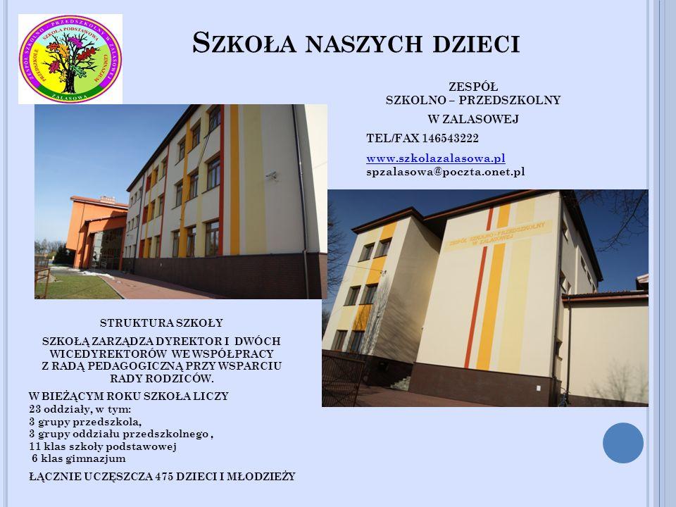 S ZKOŁA NASZYCH DZIECI ZESPÓŁ SZKOLNO – PRZEDSZKOLNY W ZALASOWEJ TEL/FAX 146543222 www.szkolazalasowa.pl www.szkolazalasowa.pl spzalasowa@poczta.onet.pl STRUKTURA SZKOŁY SZKOŁĄ ZARZĄDZA DYREKTOR I DWÓCH WICEDYREKTORÓW WE WSPÓŁPRACY Z RADĄ PEDAGOGICZNĄ PRZY WSPARCIU RADY RODZICÓW.