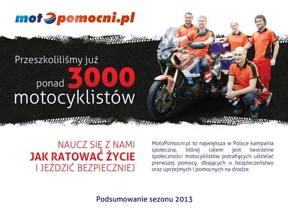 Kampania MotoPomocni.pl została uruchomiona w marcu 2013 roku i aktualnie największym tego typu przedsięwzięcie w Polsce.