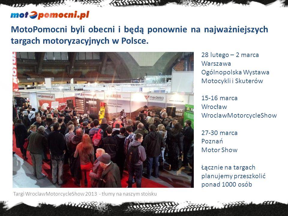 Zloty i plenerowe imprezy motocyklowe W minionym sezonie wzięliśmy udział w kilkudziesięciu imprezach motocyklowych.