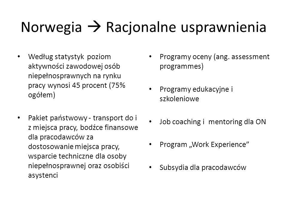 Norwegia Racjonalne usprawnienia Według statystyk poziom aktywności zawodowej osób niepełnosprawnych na rynku pracy wynosi 45 procent (75% ogółem) Pak