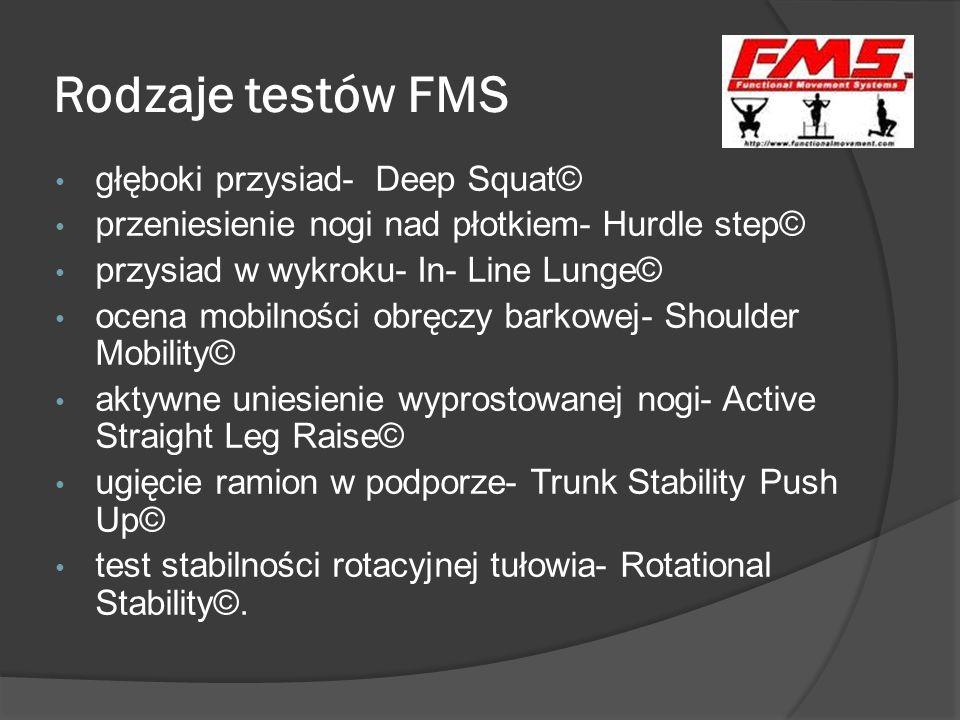 Rodzaje testów FMS głęboki przysiad- Deep Squat© przeniesienie nogi nad płotkiem- Hurdle step© przysiad w wykroku- In- Line Lunge© ocena mobilności ob