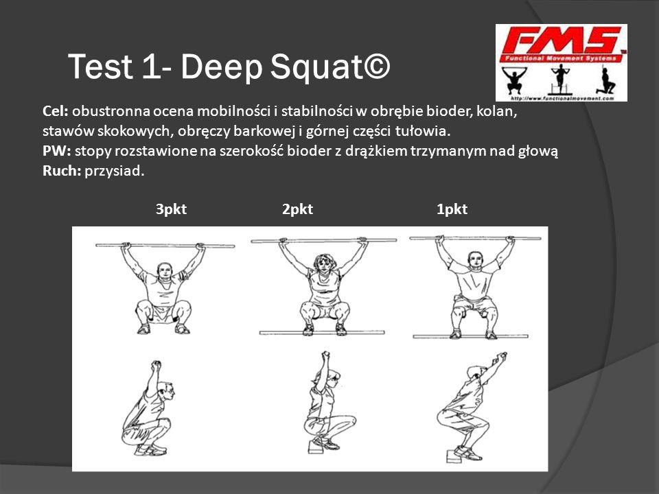 Test 1- Deep Squat© Cel: obustronna ocena mobilności i stabilności w obrębie bioder, kolan, stawów skokowych, obręczy barkowej i górnej części tułowia