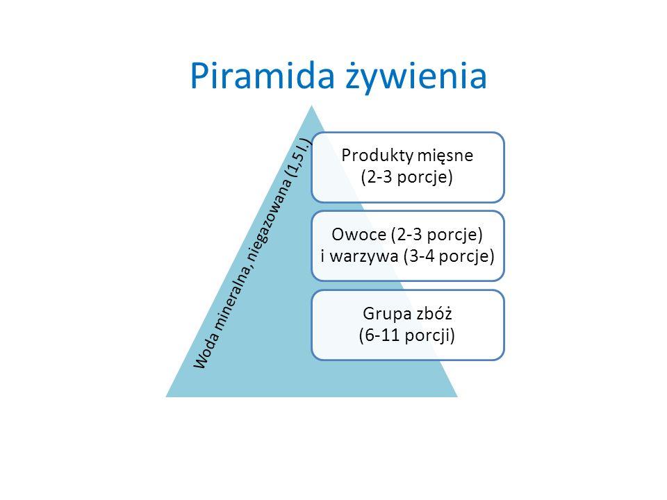 Produkty mięsne (2-3 porcje) Owoce (2-3 porcje) i warzywa (3-4 porcje) Grupa zbóż (6-11 porcji) Woda mineralna, niegazowana (1,5 l.) Piramida żywienia