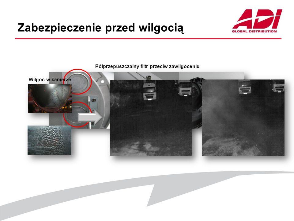 Zabezpieczenie przed wilgocią Półprzepuszczalny filtr przeciw zawilgoceniu Wilgoć w kamerze