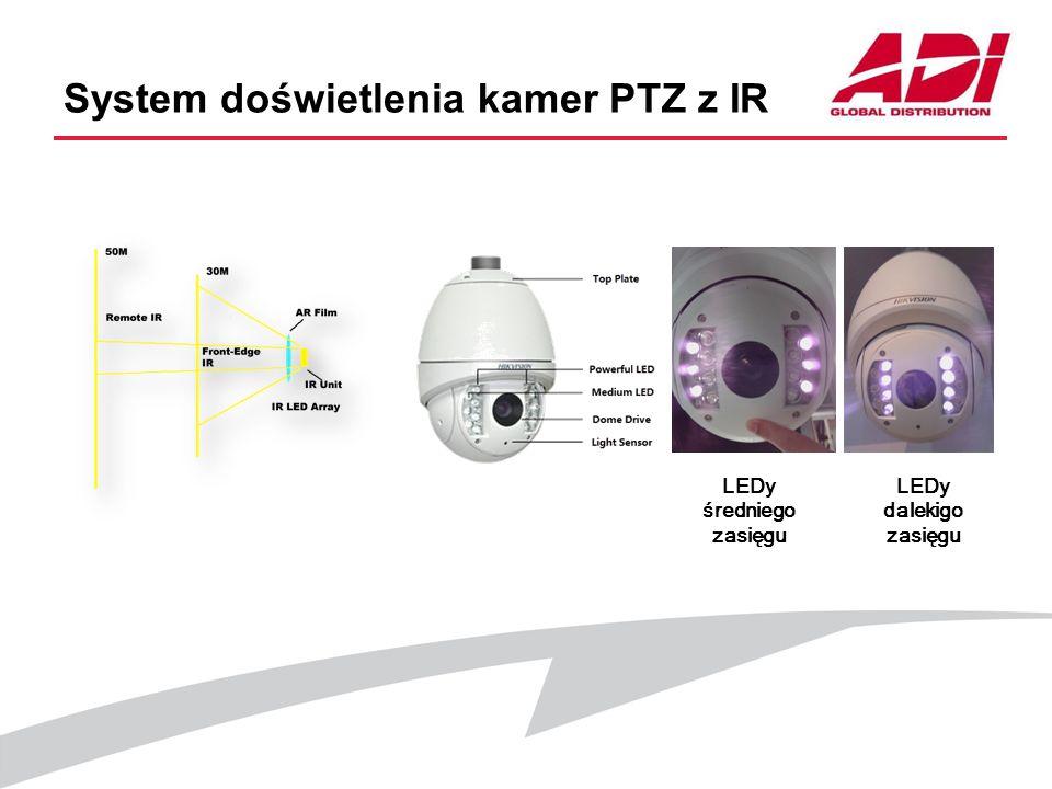 System doświetlenia kamer PTZ z IR LEDy średniego zasięgu LEDy dalekigo zasięgu