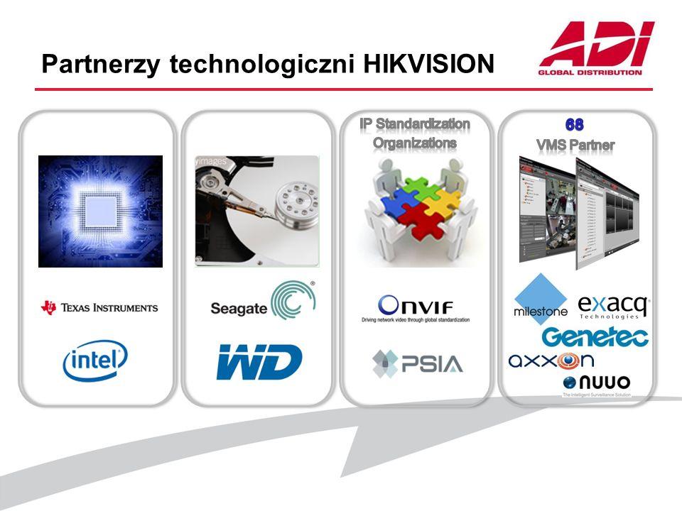 Partnerzy technologiczni HIKVISION