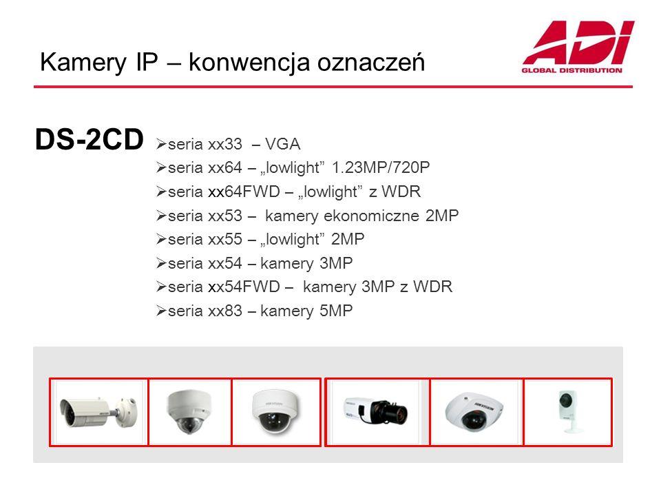 Kamery IP – konwencja oznaczeń seria xx33 – VGA seria xx64 – lowlight 1.23MP/720P seria xx64FWD – lowlight z WDR seria xx53 – kamery ekonomiczne 2MP s