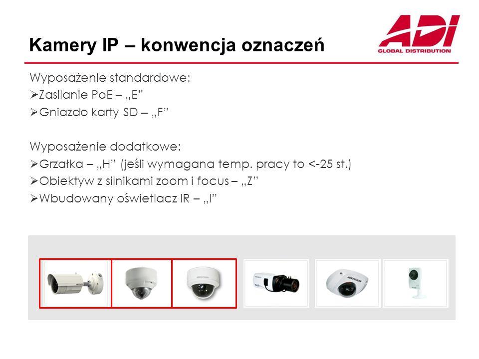 Kamery IP – konwencja oznaczeń Wyposażenie standardowe: Zasilanie PoE – E Gniazdo karty SD – F Wyposażenie dodatkowe: Grzałka – H (jeśli wymagana temp