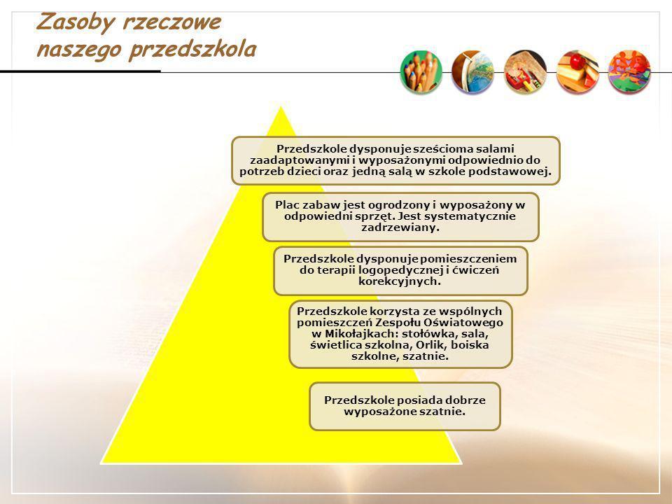 Zasoby osobowe naszego przedszkola Wykwalifikowana kadra pedagogiczna. Specjaliści do udzielania pomocy psychologiczno-pedagogicznej i logopedycznej,