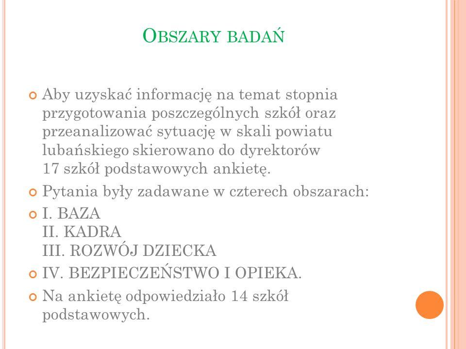 O BSZARY BADAŃ Aby uzyskać informację na temat stopnia przygotowania poszczególnych szkół oraz przeanalizować sytuację w skali powiatu lubańskiego skierowano do dyrektorów 17 szkół podstawowych ankietę.
