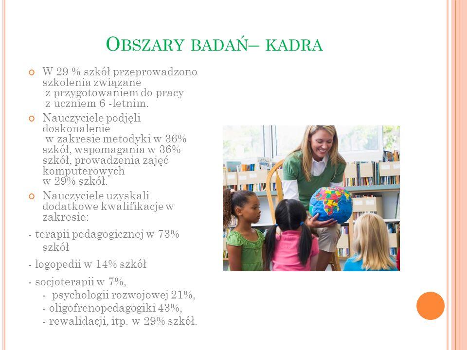 O BSZARY BADAŃ – KADRA W 29 % szkół przeprowadzono szkolenia związane z przygotowaniem do pracy z uczniem 6 -letnim.
