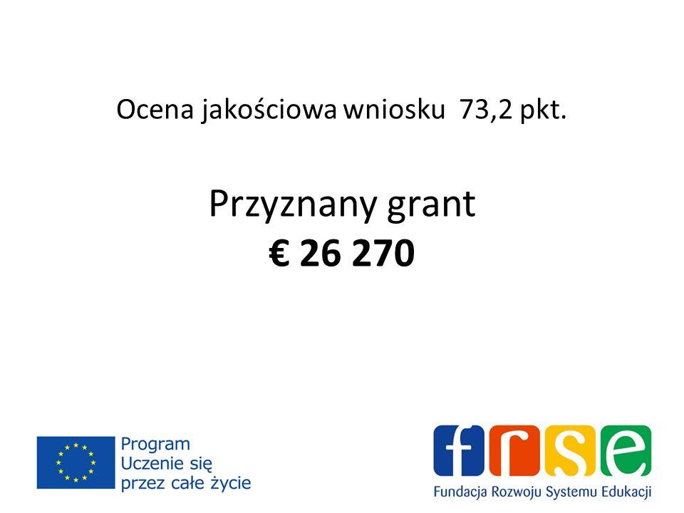 Ocena jakościowa wniosku 73,2 pkt. Przyznany grant 26 270
