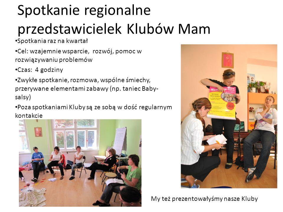 Spotkanie regionalne przedstawicielek Klubów Mam Spotkania raz na kwartał Cel: wzajemnie wsparcie, rozwój, pomoc w rozwiązywaniu problemów Czas: 4 god