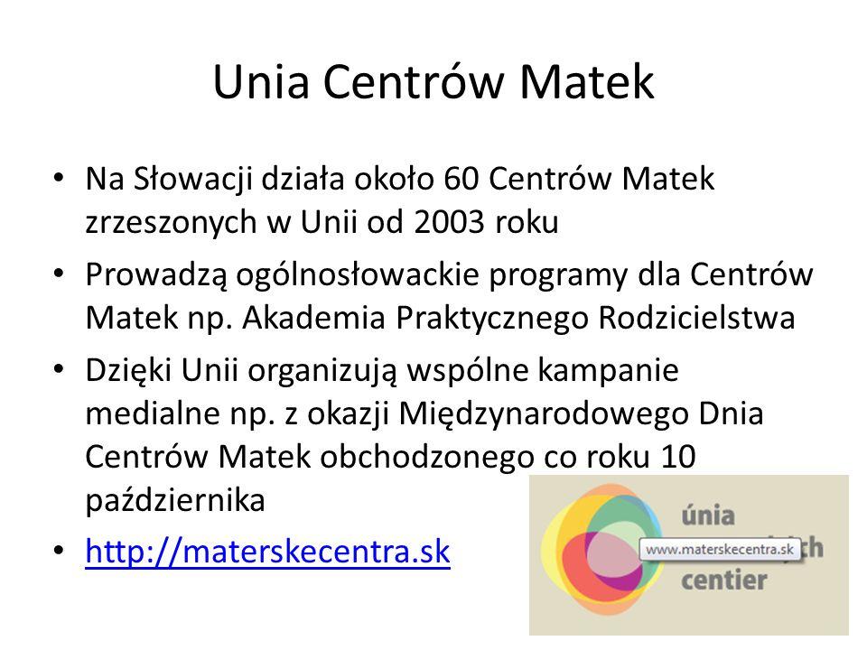 Unia Centrów Matek Na Słowacji działa około 60 Centrów Matek zrzeszonych w Unii od 2003 roku Prowadzą ogólnosłowackie programy dla Centrów Matek np. A