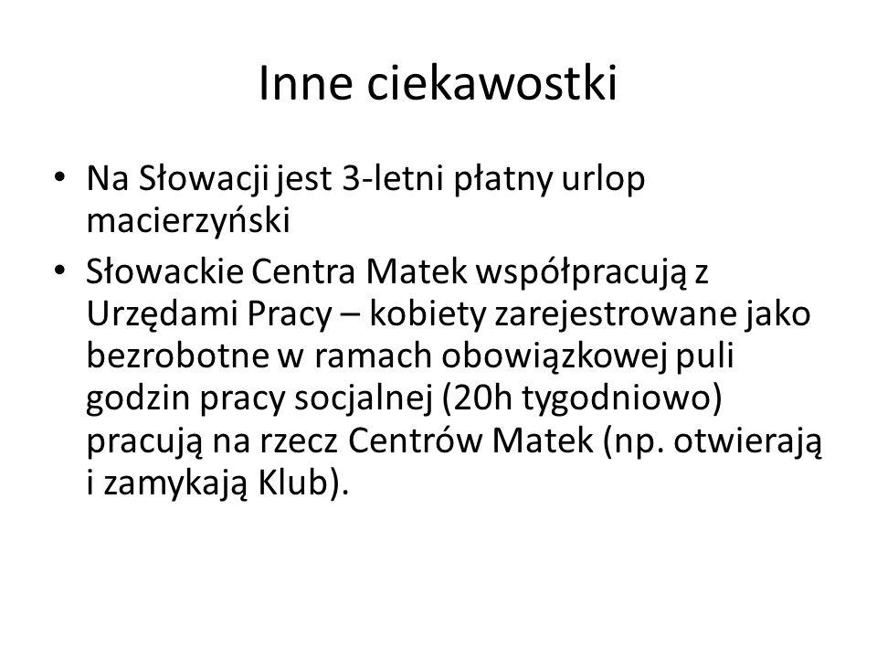 Inne ciekawostki Na Słowacji jest 3-letni płatny urlop macierzyński Słowackie Centra Matek współpracują z Urzędami Pracy – kobiety zarejestrowane jako