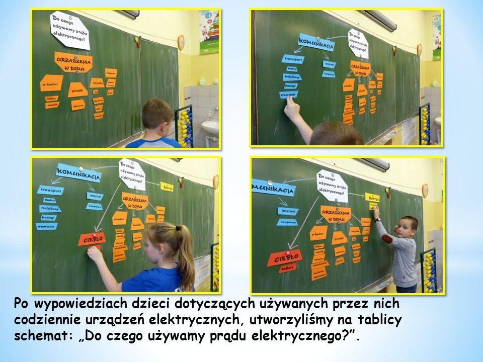 Po wypowiedziach dzieci dotyczących używanych przez nich codziennie urządzeń elektrycznych, utworzyliśmy na tablicy schemat: Do czego używamy prądu el