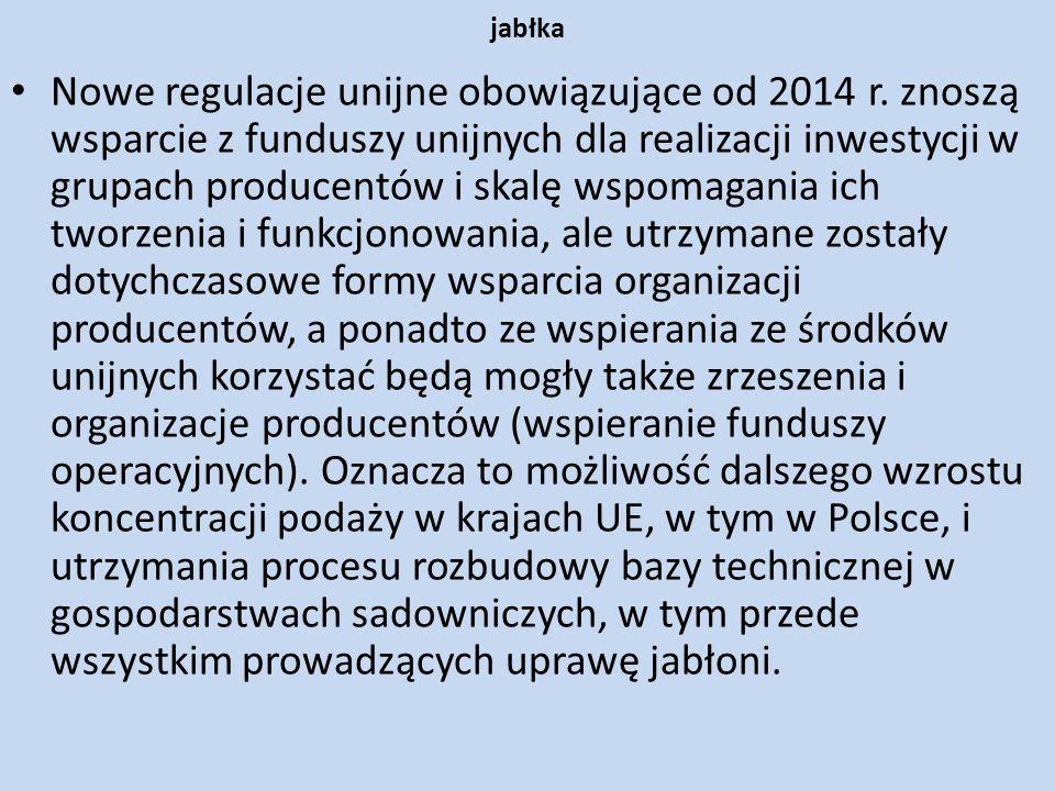 jabłka Nowe regulacje unijne obowiązujące od 2014 r. znoszą wsparcie z funduszy unijnych dla realizacji inwestycji w grupach producentów i skalę wspom